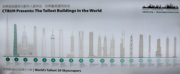 לרגלי המגדל מוזיאון שמציג את תרשים המגדלים הגבוהים בעולם