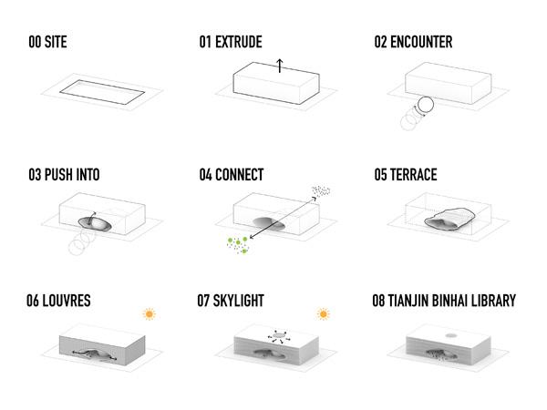 דיאגרמת מבנה ושימוש