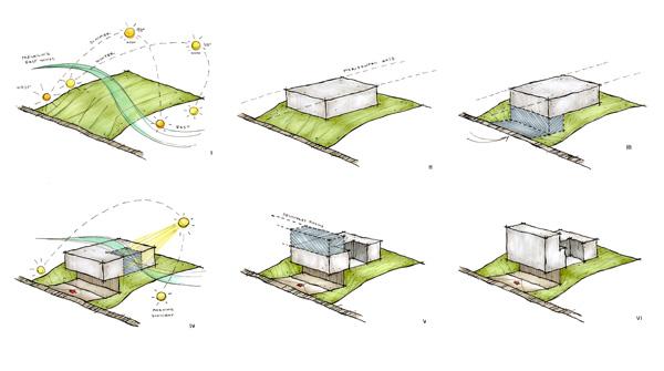 הבית מתוכנן בהתאם לתנאי וטופוגרפיית השטח עליו הוא בנוי. צילום: Marcos Fertonani