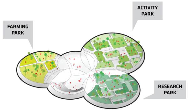 הפרויקט מכוסה בשטחים ירוקים. תרשים: BIG - Bjarke Ingels Group