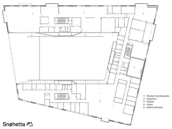 תכנית מפלס 3. תכנון: Snøhetta AS