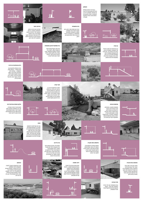תבניות אדריכליות בכפר הבדווי. מתוך פרויקט הגמר של חלי הרשקוביץ, הטכניון 2017