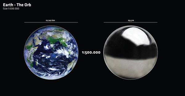 הכדור בקנה מידה של 1:500,000 מכדור הארץ. באדיבות: Bjarke Ingels & Jakob Lange