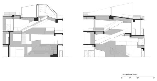חתכים. תכנון: Steven Holl Architects