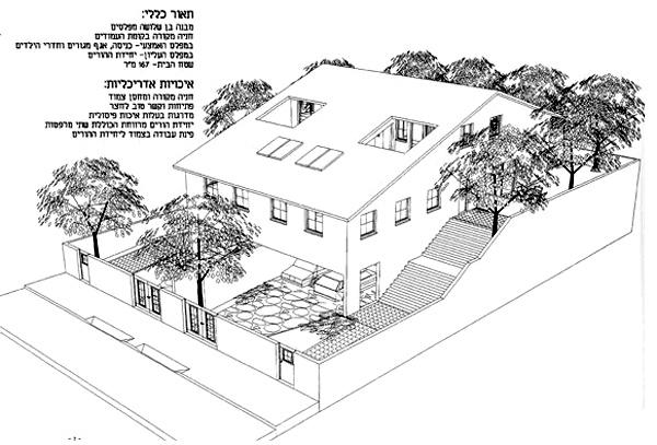 בית בתכנון אדריכל רן כוכבא ז