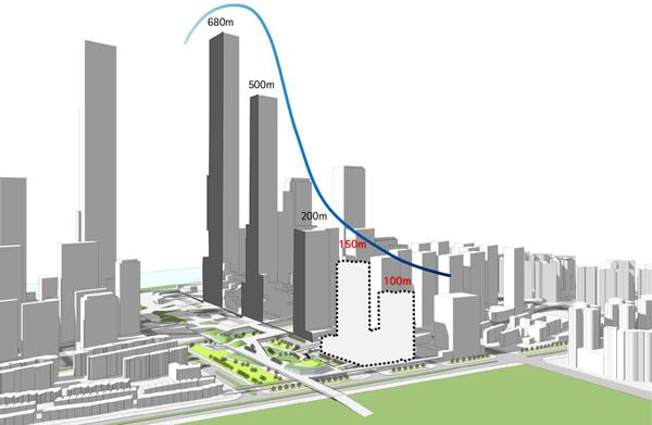 המגדלים המתוכננים יהיו הנמוכים מבין שדירת המגדלים © gmp Architects