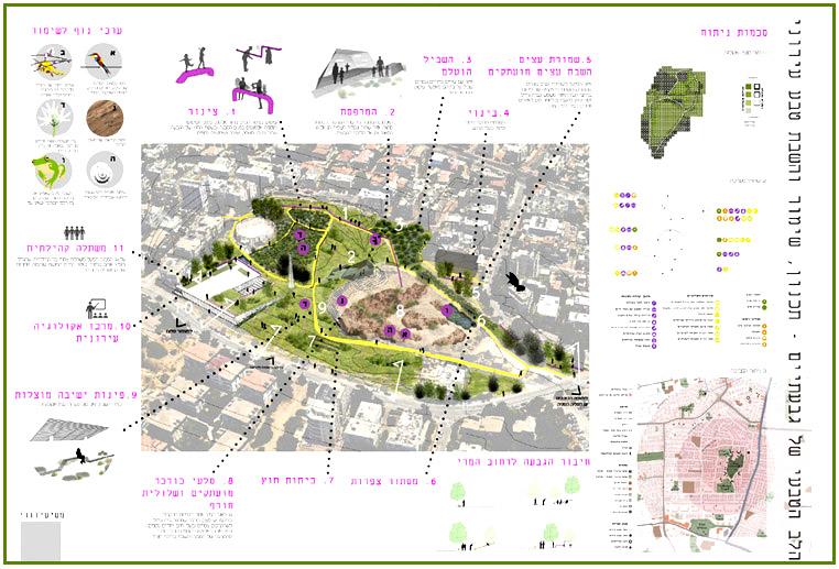 ההצעה הזוכה במקום השלישי, באדיבות עירית גבעתיים