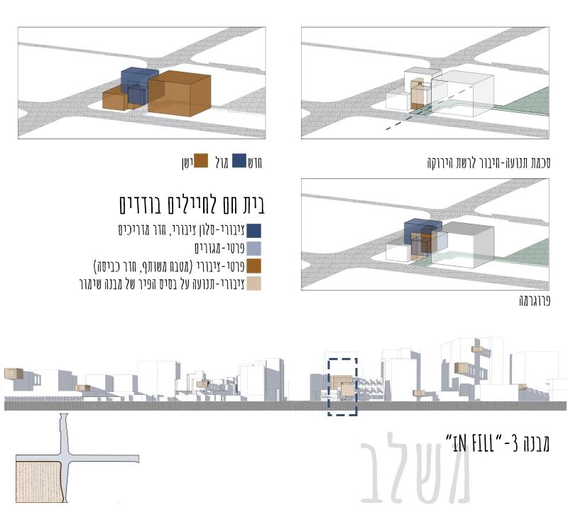 """מבנה 3: מבנה""""In Fill"""" , שלב ההשתלבות. קרדיט תמונה: אפרת ג"""